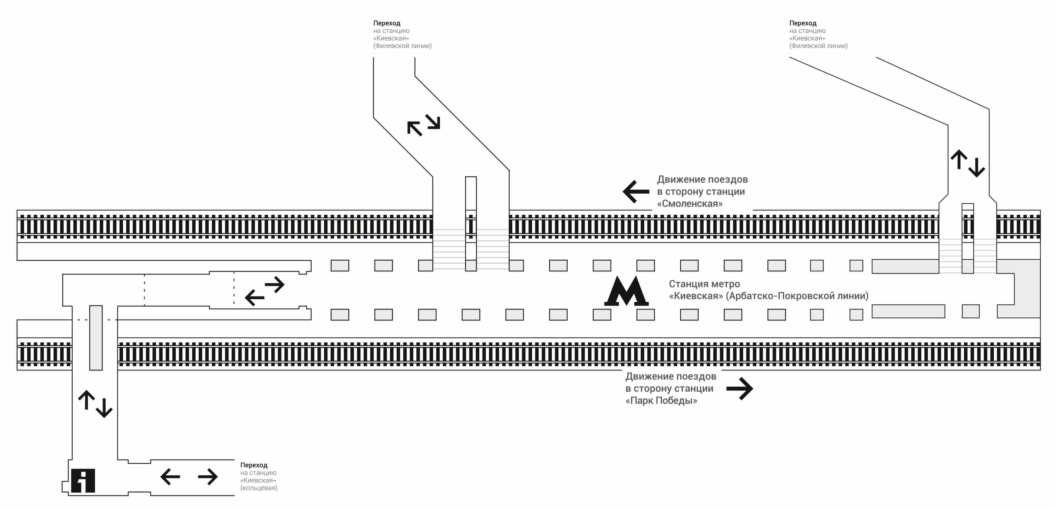Схема метро арбатская арбатско-покровской линии5