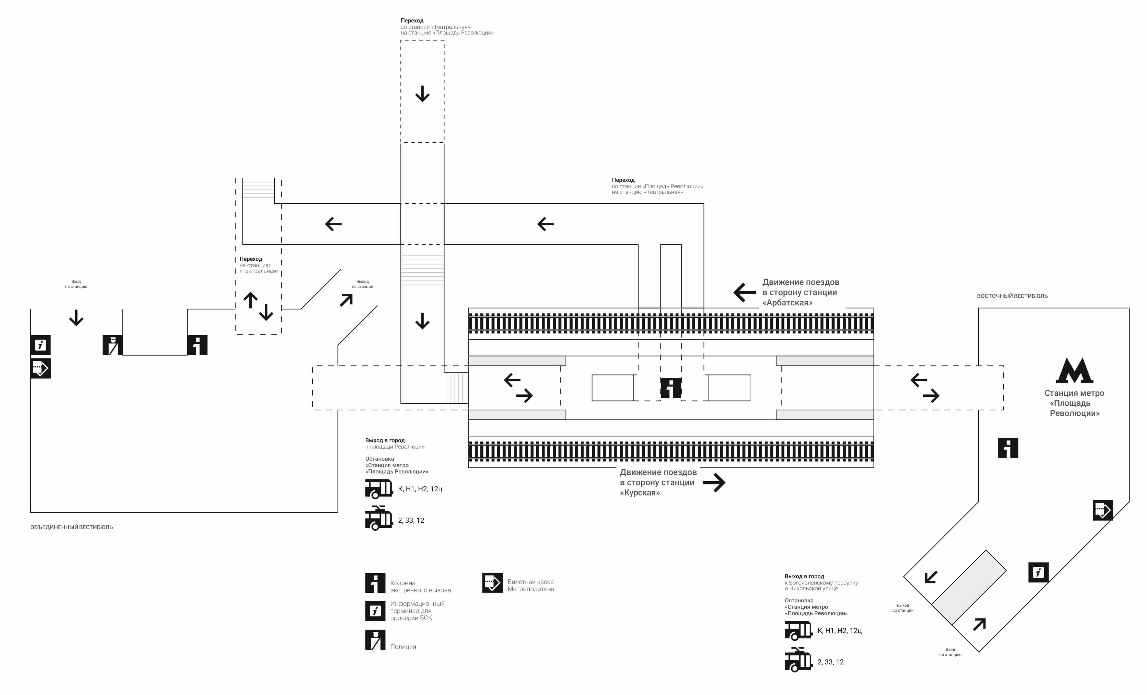 Метро площадь революции схема