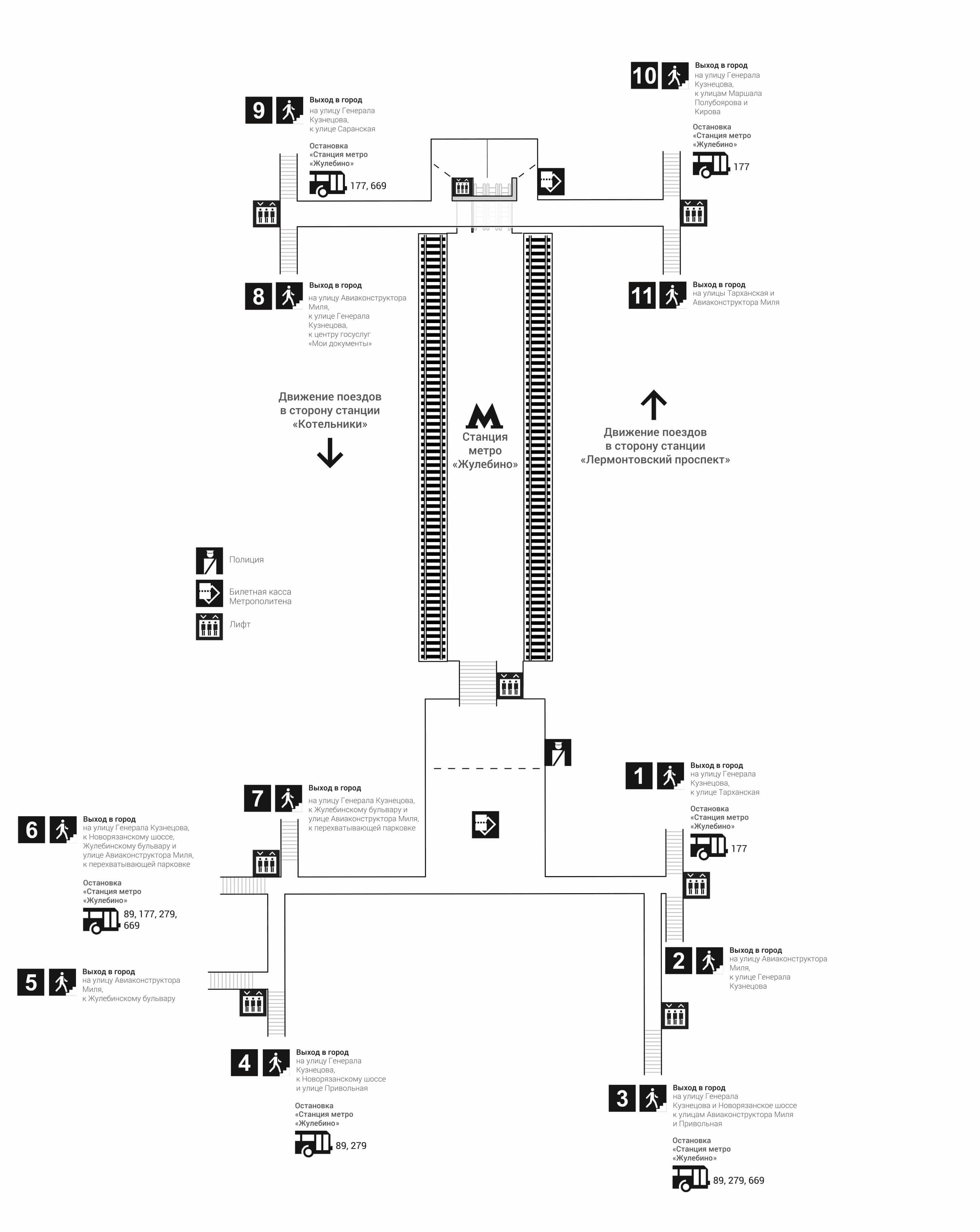 Схема выходов жулебино