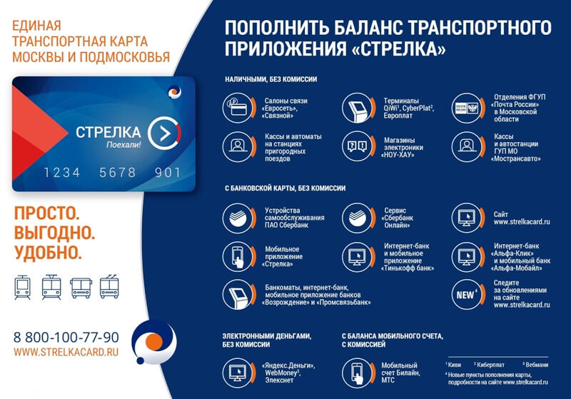 Изображение - Сколько стоит поездка в метро по карте тройка troika-strelka-s3